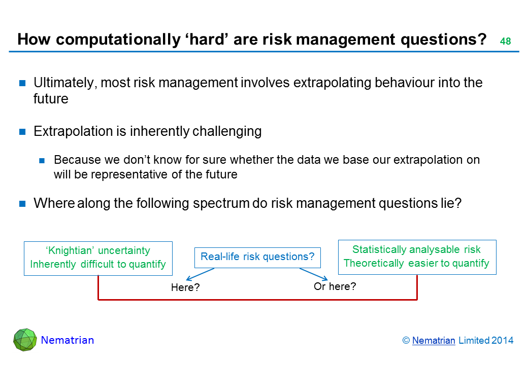 Bullet points include: Ultimately, most risk management involves extrapolating behaviour into the future Extrapolation is inherently challenging Because we don't know for sure whether the data we base our extrapolation on will be representative of the future Where along the following spectrum do risk management questions lie? 'Knightian' uncertainty Inherently difficult to quantify Real-life risk questions? Statistically analysable risk Theoretically easier to quantify Here or here