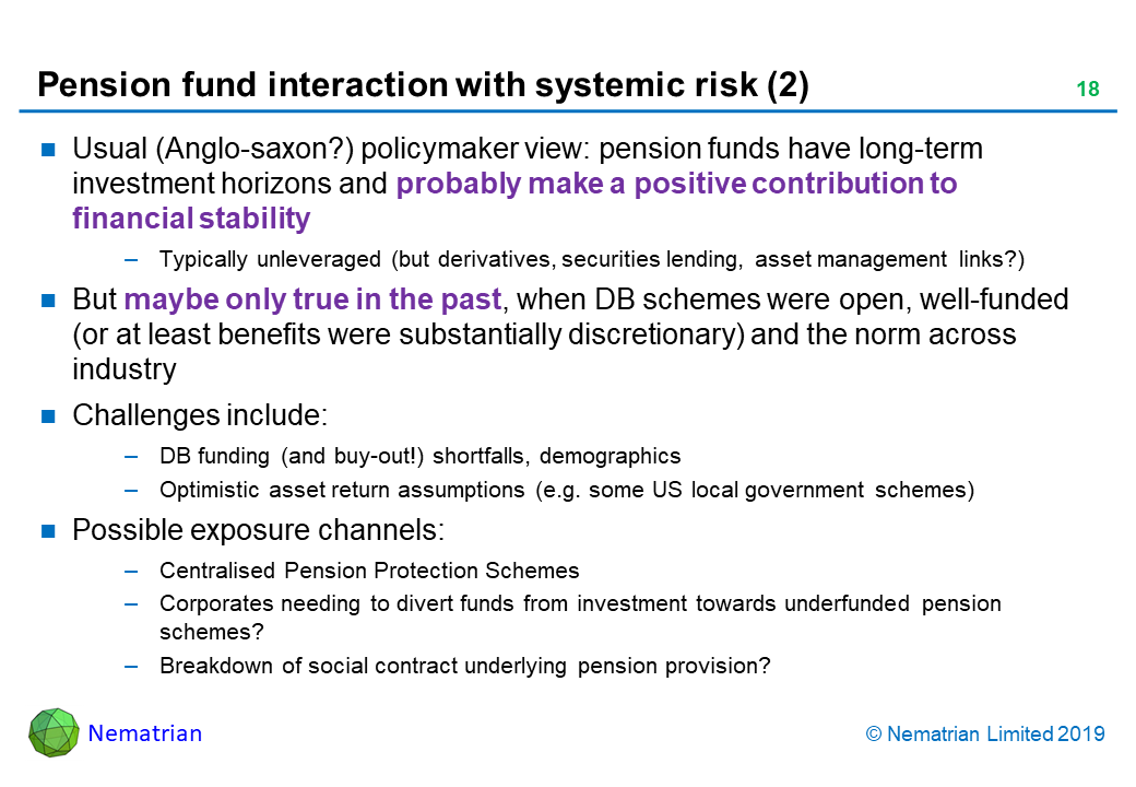 Bullet points include: Usual (Anglo-saxon?) policymaker view: pension funds have long-term investment horizons and probably make a positive contribution to financial stability. Typically unleveraged (but derivatives, securities lending, asset management links?). But maybe only true in the past, when DB schemes were open, well-funded (or at least benefits were substantially discretionary) and the norm across industry. Challenges include: DB funding (and buy-out!) shortfalls, demographics. Optimistic asset return assumptions (e.g. some US local government schemes). Possible exposure channels: Centralised Pension Protection Schemes. Corporates needing to divert funds from investment towards underfunded pension schemes? Breakdown of social contract underlying pension provision?