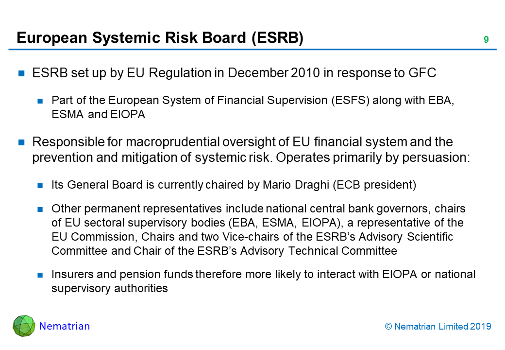 Bullet points include: ESRB set up by EU Regulation in December 2010 in response to GFC. Part of the European System of Financial Supervision (ESFS) along with EBA, ESMA and EIOPA. Responsible for macroprudential oversight of EU financial system and the prevention and mitigation of systemic risk. Operates primarily by persuasion: Its General Board is currently chaired by Mario Draghi (ECB president). Other permanent representatives include national central bank governors, chairs of EU sectoral supervisory bodies (EBA, ESMA, EIOPA), a representative of the EU Commission, Chairs and two Vice-chairs of the ESRB's Advisory Scientific Committee and Chair of the ESRB's Advisory Technical Committee. Insurers and pension funds therefore more likely to interact with EIOPA or national supervisory authorities