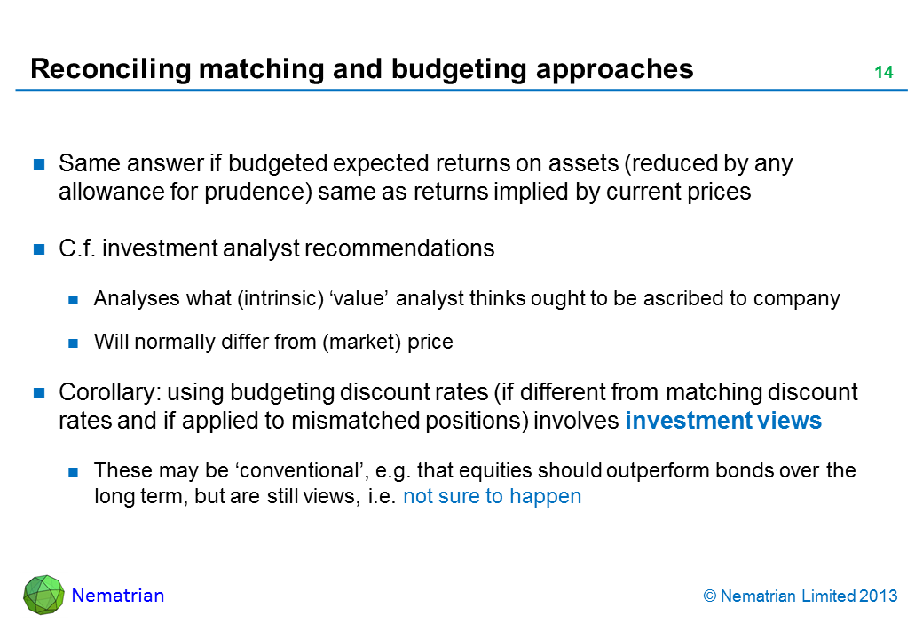 Bullet points include: Same answer if budgeted expected returns on assets (reduced by any allowance for prudence) same as returns implied by current prices C.f. investment analyst recommendations Analyses what (intrinsic) 'value' analyst thinks ought to be ascribed to company Will normally differ from (market) price Corollary: using budgeting discount rates (if different from matching discount rates and if applied to mismatched positions) involves investment views These may be 'conventional', e.g. that equities should outperform bonds over the long term, but are still views, i.e. not sure to happen