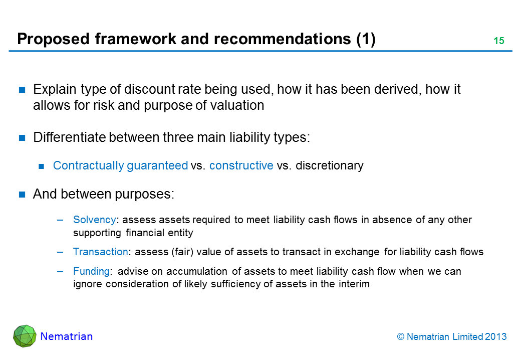Bullet points include: Explain type of discount rate being used, how it has been derived, how it allows for risk and purpose of valuation Differentiate between three main liability types: Contractually guaranteed vs. constructive vs. discretionary And between purposes: Solvency: assess assets required to meet liability cash flows in absence of any other supporting financial entity Transaction: assess (fair) value of assets to transact in exchange for liability cash flows Funding: advise on accumulation of assets to meet liability cash flow when we can ignore consideration of likely sufficiency of assets in the interim