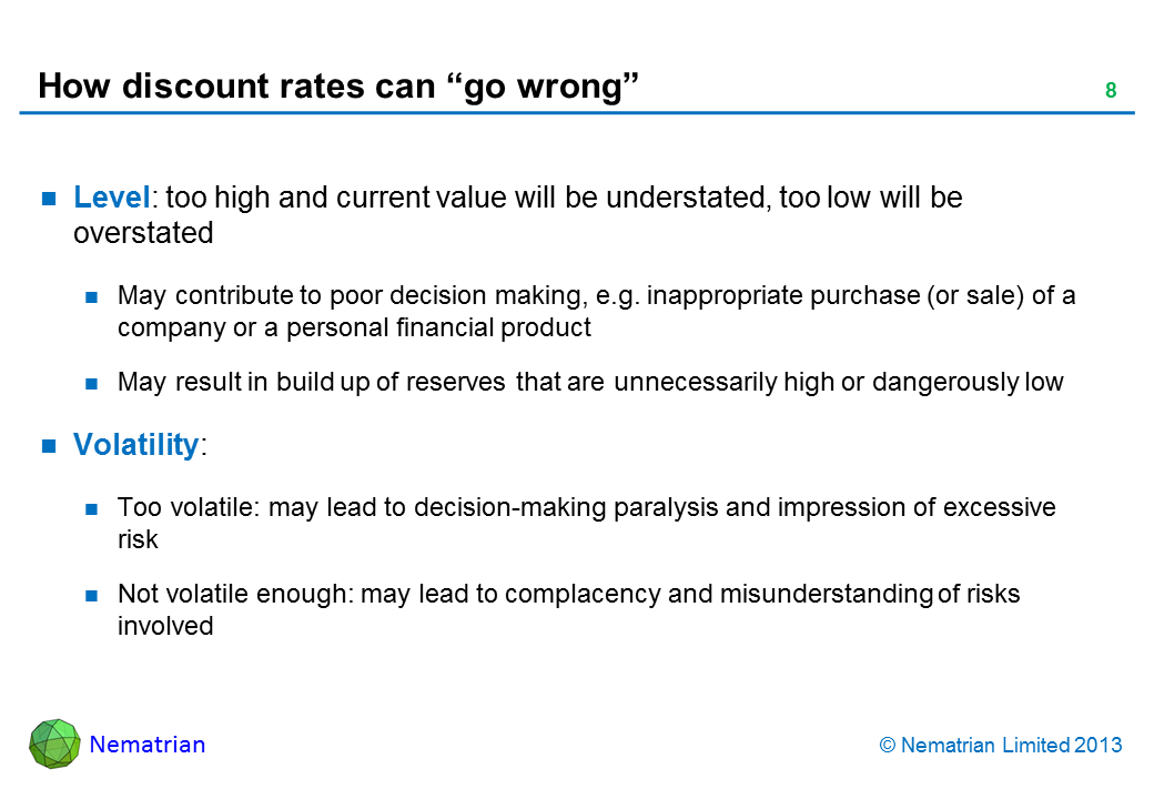 Bullet points include: Level: too high and current value will be understated, too low will be overstated May contribute to poor decision making, e.g. inappropriate purchase (or sale) of a company or a personal financial product May result in build up of reserves that are unnecessarily high or dangerously low Volatility: Too volatile: may lead to decision-making paralysis and impression of excessive risk Not volatile enough: may lead to complacency and misunderstanding of risks involved