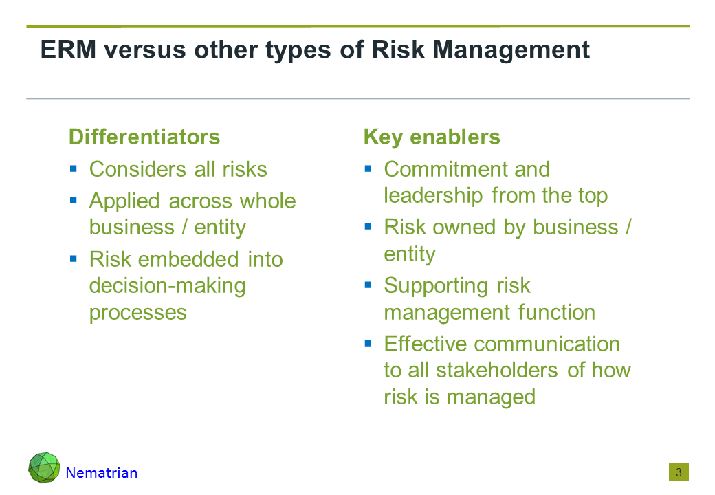 Bullet points include: Differentiators: Considers all risks, Applied across whole business / entity, Risk embedded into decision-making processes. Key enablers: Commitment and leadership from the top, Risk owned by business / entity, Supporting risk management function, Effective communication to all stakeholders of how risk is managed