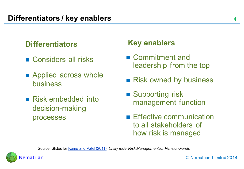 Bullet points include: Differentiators. Considers all risks. Applied across whole business. Risk embedded into decision-making processes. Key enablers. Commitment and leadership from the top. Risk owned by business. Supporting risk management function. Effective communication to all stakeholders of how risk is managed. Source: Slides for Kemp and Patel (2011). Entity-wide Risk Management for Pension Funds