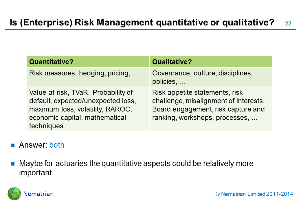 Bullet points include: Quantitative? Qualitative? Risk measures, hedging, pricing, ... Governance, culture, disciplines, policies, ... Value-at-risk, TVaR, Probability of default, expected/unexpected loss, maximum loss, volatility, RAROC, economic capital, mathematical techniques Risk appetite statements, risk challenge, misalignment of interests, Board engagement, risk capture and ranking, workshops, processes, ... Answer: both Maybe for actuaries the quantitative aspects could be relatively more important