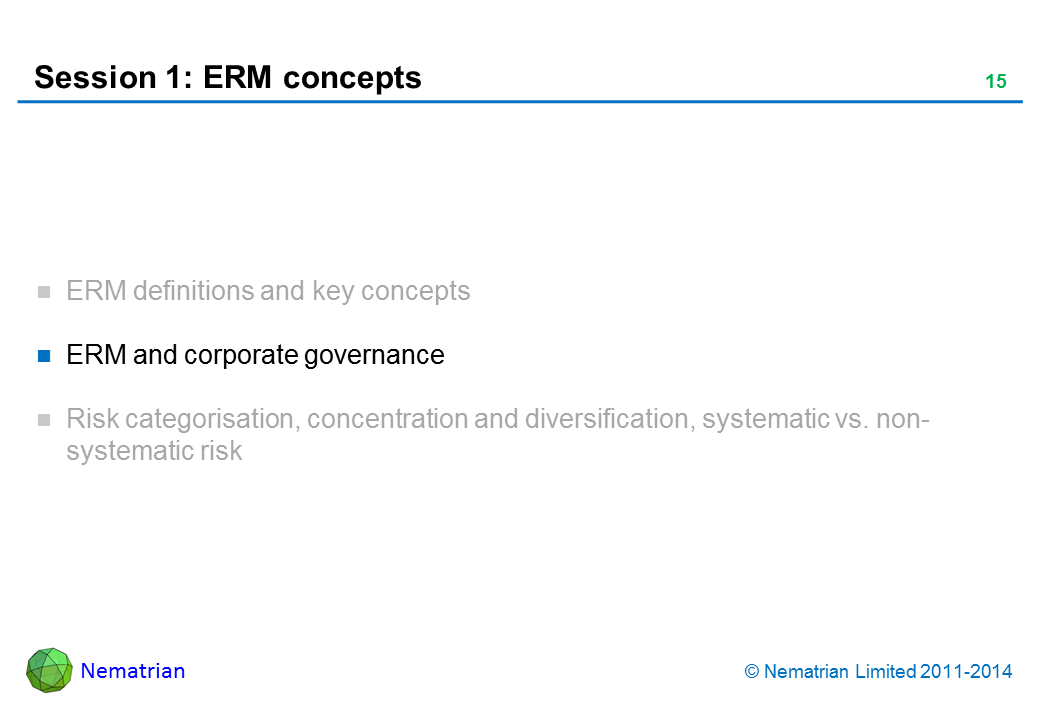 Bullet points include: ERM and corporate governance