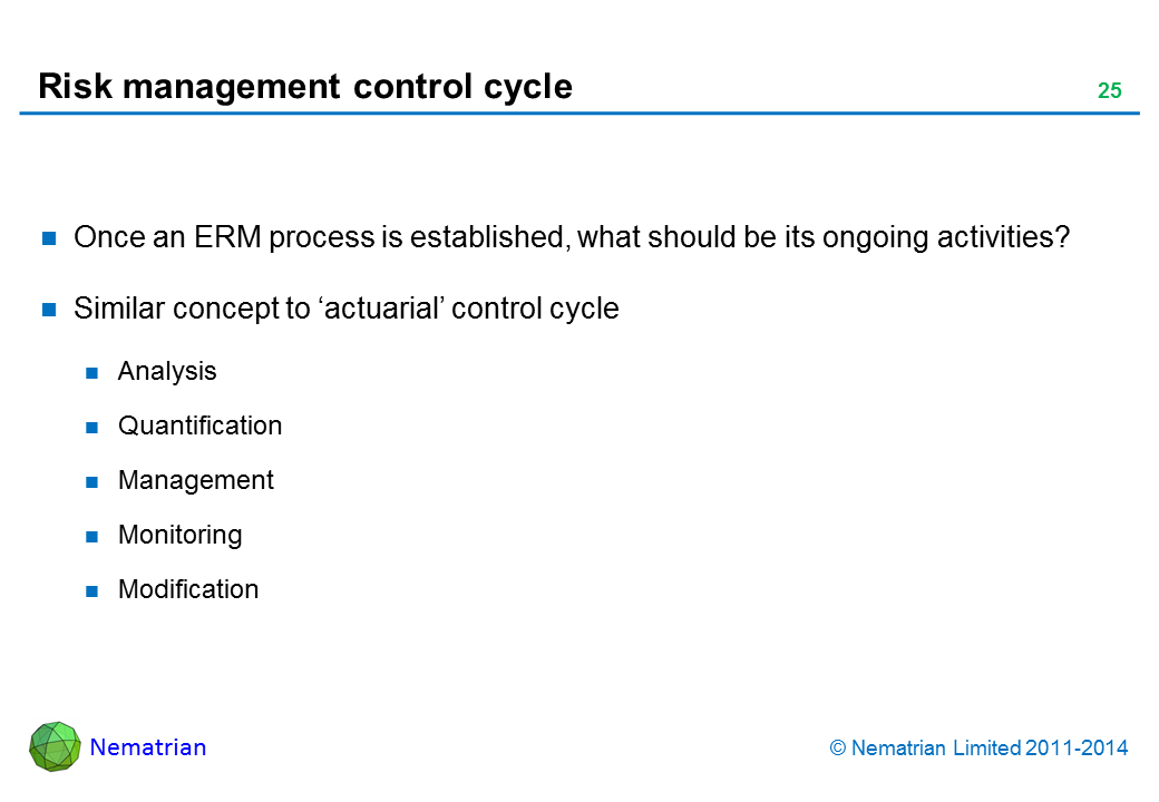 Bullet points include: Once an ERM process is established, what should be its ongoing activities? Similar concept to 'actuarial' control cycle. Analysis. Quantification. Management. Monitoring. Modification
