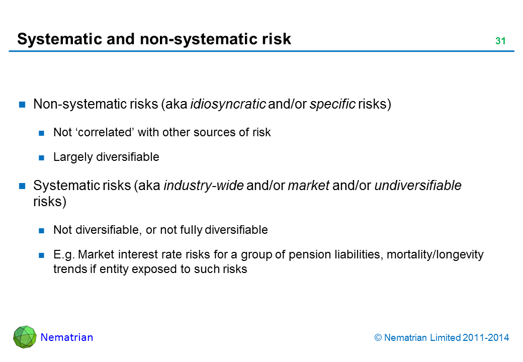 Bullet points include: Non-systematic risks (aka idiosyncratic and/or specific risks). Not 'correlated' with other sources of risk. Largely diversifiable. Systematic risks (aka industry-wide and/or market and/or undiversifiable risks). Not diversifiable, or not fully diversifiable. E.g. Market interest rate risks for a group of pension liabilities, mortality/longevity trends if entity exposed to such risks