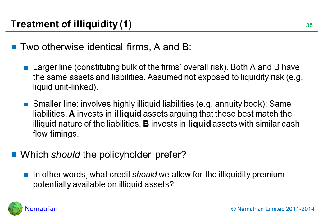 Bullet points include: Two otherwise identical firms, A and B: Larger line (constituting bulk of the firms' overall risk). Both A and B have the same assets and liabilities. Assumed not exposed to liquidity risk (e.g. liquid unit-linked). Smaller line: involves highly illiquid liabilities (e.g. annuity book): Same liabilities. A invests in illiquid assets arguing that these best match the illiquid nature of the liabilities. B invests in liquid assets with similar cash flow timings. Which should the policyholder prefer? In other words, what credit should we allow for the illiquidity premium potentially available on illiquid assets?
