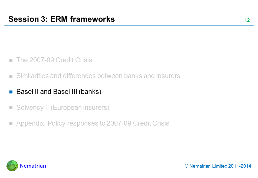 Bullet points include: Basel II and Basel III (banks)