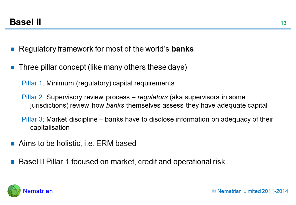 Bullet points include: Regulatory framework for most of the world's banks. Three pillar concept (like many others these days). Pillar 1: Minimum (regulatory) capital requirements. Pillar 2: Supervisory review process – regulators (aka supervisors in some jurisdictions) review how banks themselves assess they have adequate capital. Pillar 3: Market discipline – banks have to disclose information on adequacy of their capitalisation. Aims to be holistic, i.e. ERM based. Basel II Pillar 1 focused on market, credit and operational risk
