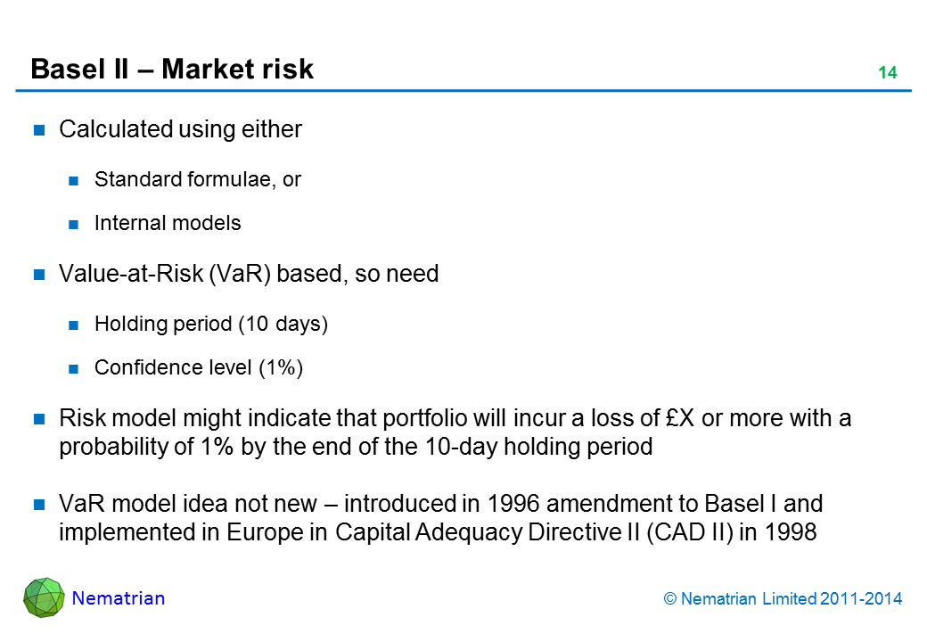 Bullet points include: Calculated using either: Standard formulae, or Internal models. Value-at-Risk (VaR) based, so need: Holding period (10 days), Confidence level (1%). Risk model might indicate that portfolio will incur a loss of £X or more with a probability of 1% by the end of the 10-day holding period. VaR model idea not new – introduced in 1996 amendment to Basel I and implemented in Europe in Capital Adequacy Directive II (CAD II) in 1998