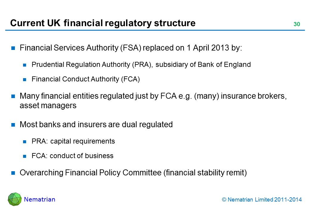 Bullet points include: Financial Services Authority (FSA) replaced on 1 April 2013 by: Prudential Regulation Authority (PRA), subsidiary of Bank of England, Financial Conduct Authority (FCA). Many financial entities regulated just by FCA e.g. (many) insurance brokers, asset managers. Most banks and insurers are dual regulated. PRA: capital requirements. FCA: conduct of business. Overarching Financial Policy Committee (financial stability remit)