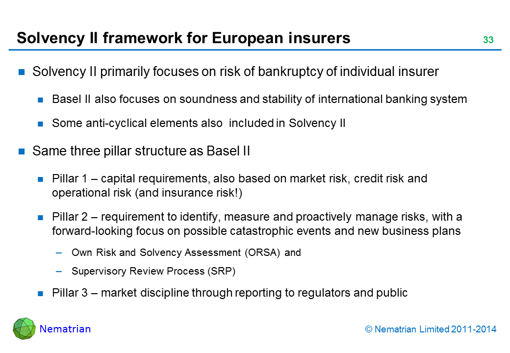 Bullet points include: Solvency II primarily focuses on risk of bankruptcy of individual insurer. Basel II also focuses on soundness and stability of international banking system. Some anti-cyclical elements also  included in Solvency II. Same three pillar structure as Basel II. Pillar 1 – capital requirements, also based on market risk, credit risk and operational risk (and insurance risk!). Pillar 2 – requirement to identify, measure and proactively manage risks, with a forward-looking focus on possible catastrophic events and new business plans. Own Risk and Solvency Assessment (ORSA) and Supervisory Review Process (SRP). Pillar 3 – market discipline through reporting to regulators and public