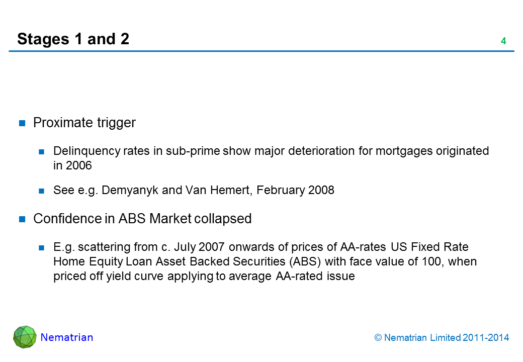 Bullet points include: Proximate trigger. Delinquency rates in sub-prime show major deterioration for mortgages originated in 2006. See e.g. Demyanyk and Van Hemert, February 2008. Confidence in ABS Market collapsed. E.g. scattering from c. July 2007 onwards of prices of AA-rates US Fixed Rate Home Equity Loan Asset Backed Securities (ABS) with face value of 100, when priced off yield curve applying to average AA-rated issue