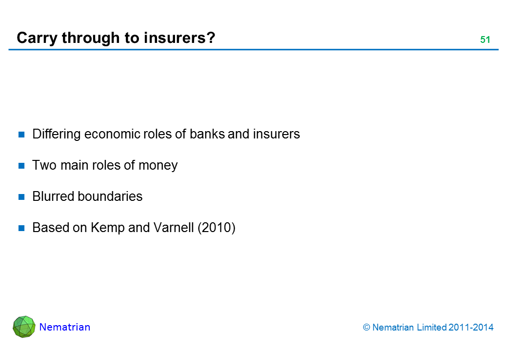 Bullet points include: Differing economic roles of banks and insurers. Two main roles of money. Blurred boundaries. Based on Kemp and Varnell (2010)