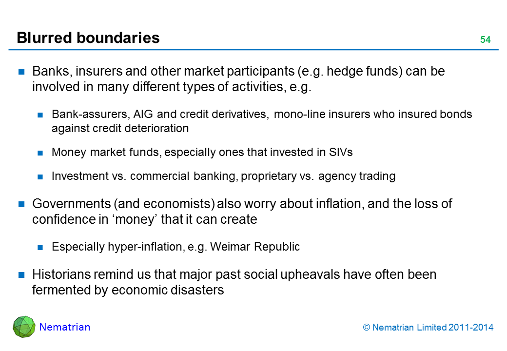 Bullet points include: Banks, insurers and other market participants (e.g. hedge funds) can be involved in many different types of activities, e.g. Bank-assurers, AIG and credit derivatives, mono-line insurers who insured bonds against credit deterioration. Money market funds, especially ones that invested in SIVs. Investment vs. commercial banking, proprietary vs. agency trading. Governments (and economists) also worry about inflation, and the loss of confidence in 'money' that it can create. Especially hyper-inflation, e.g. Weimar Republic. Historians remind us that major past social upheavals have often been fermented by economic disasters