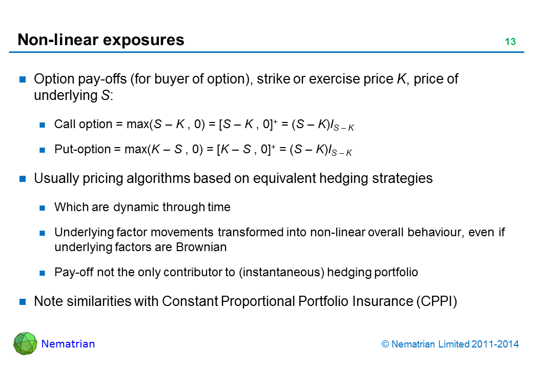 Bullet points include: Option pay-offs (for buyer of option), strike or exercise price K, price of underlying S: Call option = max(S – K , 0) = [S – K , 0]+ = (S – K)IS – K. Put-option = max(K – S , 0) = [K – S , 0]+ = (K – S)IK – S. Usually pricing algorithms based on equivalent hedging strategies. Which are dynamic through time. Underlying factor movements transformed into non-linear overall behaviour, even if underlying factors are Brownian. Pay-off not the only contributor to (instantaneous) hedging portfolio. Note similarities with Constant Proportional Portfolio Insurance (CPPI)