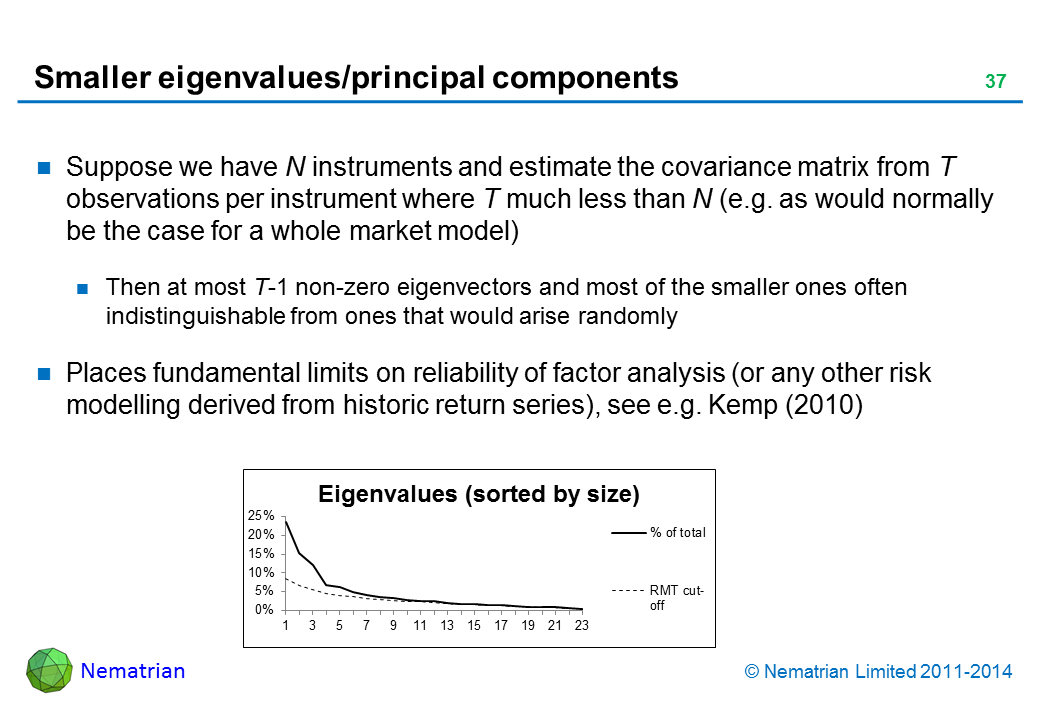 Bullet points include: Suppose we have N instruments and estimate the covariance matrix from T observations per instrument where T much less than N (e.g. as would normally be the case for a whole market model). Then at most T-1 non-zero eigenvectors and most of the smaller ones often indistinguishable from ones that would arise randomly. Places fundamental limits on reliability of factor analysis (or any other risk modelling derived from historic return series), see e.g. Kemp (2010)