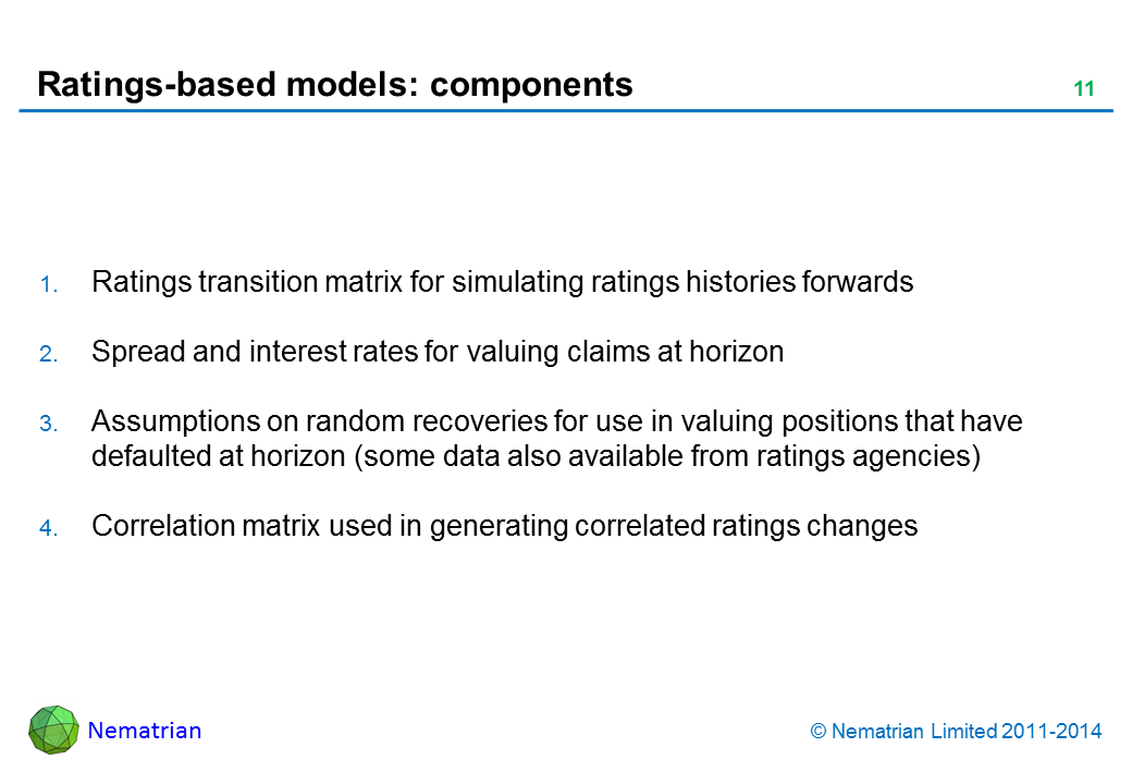 Bullet points include: Ratings transition matrix for simulating ratings histories forwards. Spread and interest rates for valuing claims at horizon. Assumptions on random recoveries for use in valuing positions that have defaulted at horizon (some data also available from ratings agencies). Correlation matrix used in generating correlated ratings changes