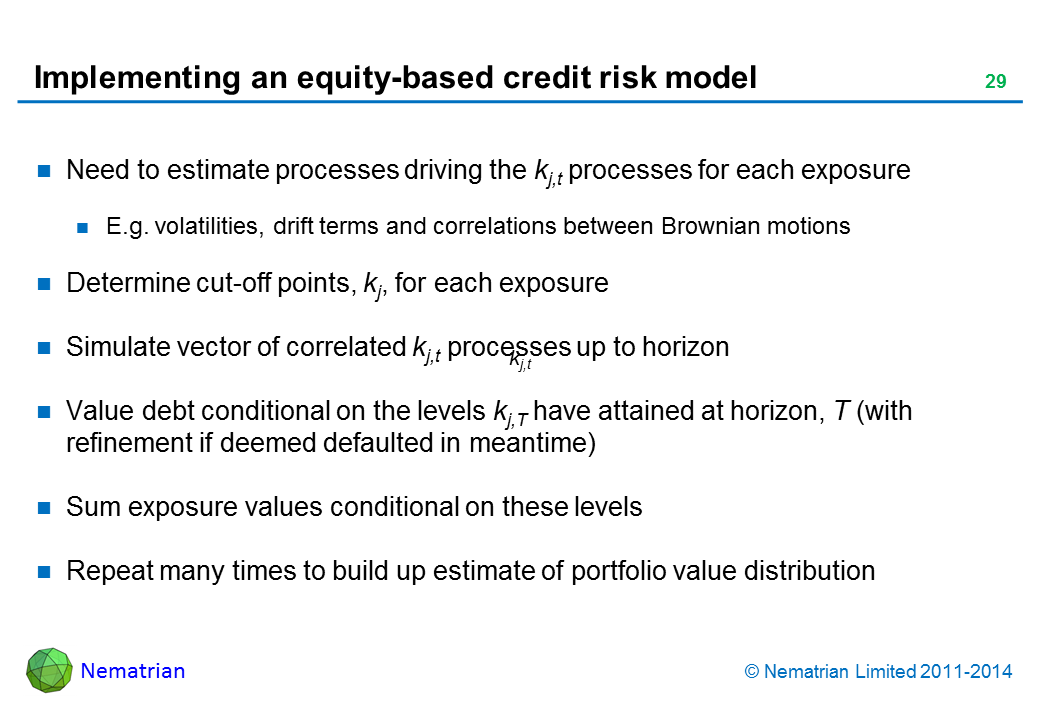 Bullet points include: Need to estimate processes driving the kj,t processes for each exposure. E.g. volatilities, drift terms and correlations between Brownian motions. Determine cut-off points, kj, for each exposure. Simulate vector of correlated kj,t processes up to horizon. Value debt conditional on the levels kj,T have attained at horizon, T (with refinement if deemed defaulted in meantime). Sum exposure values conditional on these levels. Repeat many times to build up estimate of portfolio value distribution