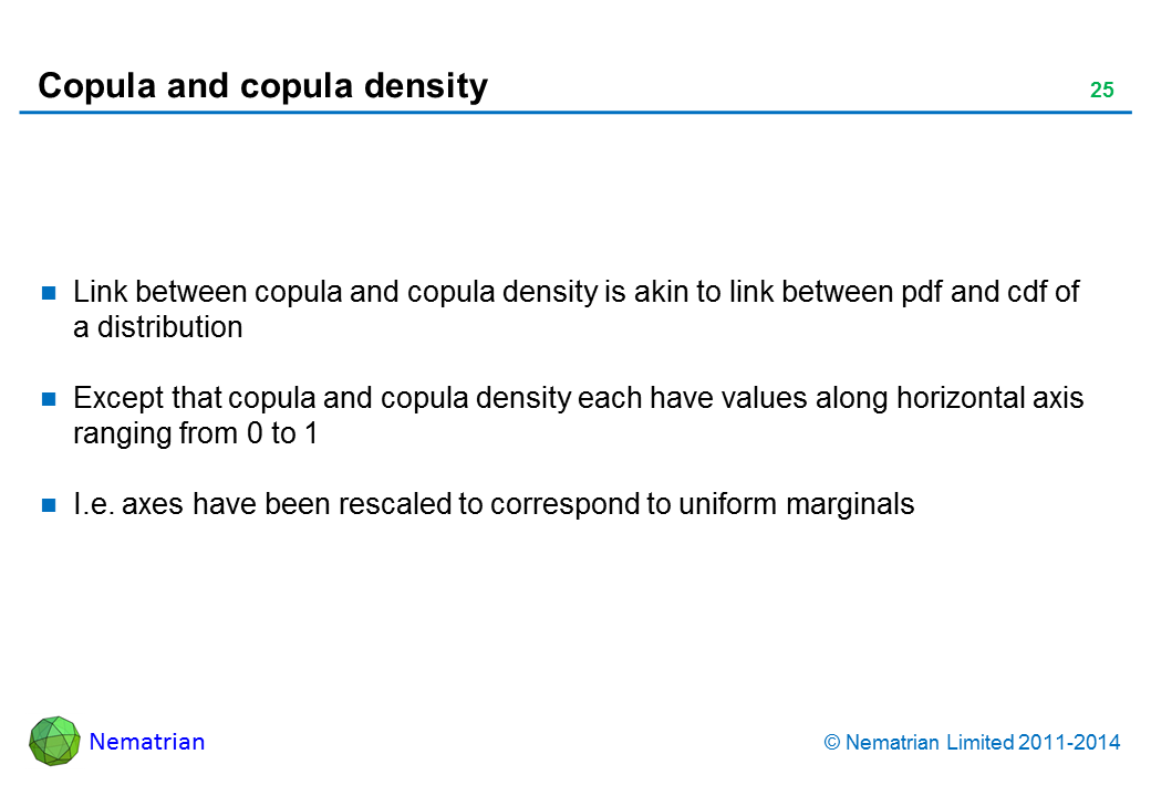 Bullet points include: Link between copula and copula density is akin to link between pdf and cdf of a distribution. Except that copula and copula density each have values along horizontal axis ranging from 0 to 1. I.e. axes have been rescaled to correspond to uniform marginal