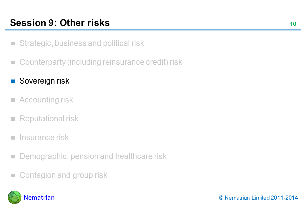 Bullet points include: Sovereign risk