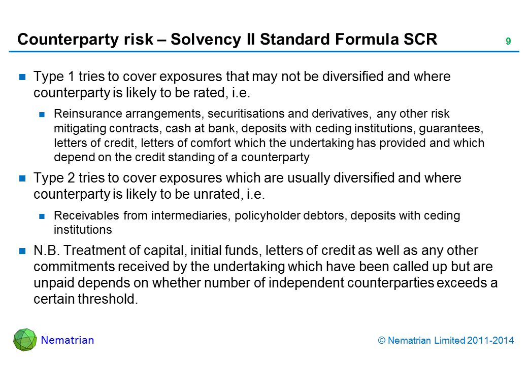 Bullet points include: Type 1 tries to cover exposures that may not be diversified and where counterparty is likely to be rated, i.e. Reinsurance arrangements, securitisations and derivatives, any other risk mitigating contracts, cash at bank, deposits with ceding institutions, guarantees, letters of credit, letters of comfort which the undertaking has provided and which depend on the credit standing of a counterparty. Type 2 tries to cover exposures which are usually diversified and where counterparty is likely to be unrated, i.e. Receivables from intermediaries, policyholder debtors, deposits with ceding institutions. N.B. Treatment of capital, initial funds, letters of credit as well as any other commitments received by the undertaking which have been called up but are unpaid depends on whether number of independent counterparties exceeds a certain threshold.