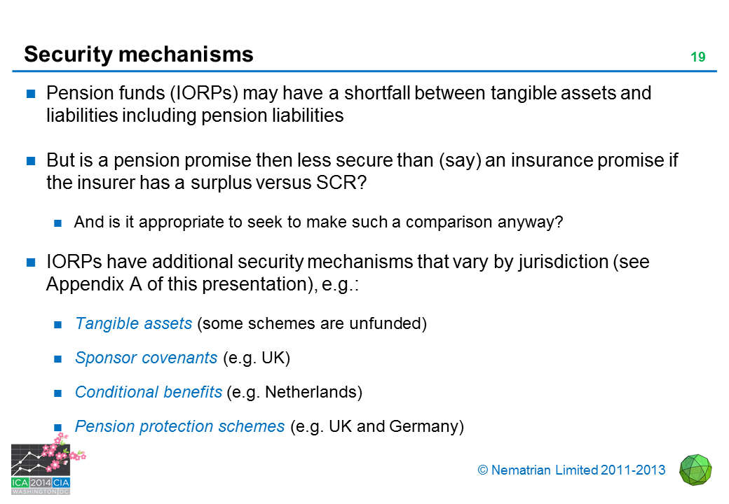 Bullet points include: Pension funds (IORPs) may have a shortfall between tangible assets and liabilities including pension liabilities. But is a pension promise then less secure than (say) an insurance promise if the insurer has a surplus versus SCR? And is it appropriate to seek to make such a comparison anyway? IORPs have additional security mechanisms that vary by jurisdiction (see Appendix A of this presentation), e.g.: Tangible assets (some schemes are unfunded) Sponsor covenants (e.g. UK) Conditional benefits (e.g. Netherlands) Pension protection schemes (e.g. UK and Germany)