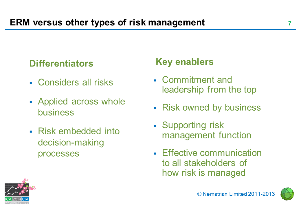 Bullet points include: Differentiators. Considers all risks. Applied across whole business. Risk embedded into decision-making processes. Key enablers. Commitment and leadership from the top. Risk owned by business. Supporting risk management function. Effective communication to all stakeholders of how risk is managed