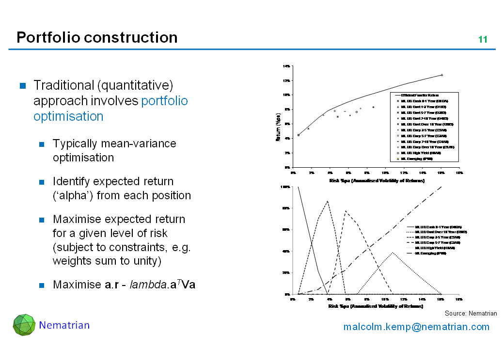 Bullet points include: Traditional (quantitative) approach involves portfolio optimisation. Typically mean-variance optimisation. Identify expected return ('alpha') from each position. Maximise expected return for a given level of risk (subject to constraints, e.g. weights sum to unity). Maximise a.r - lambda.aTVa