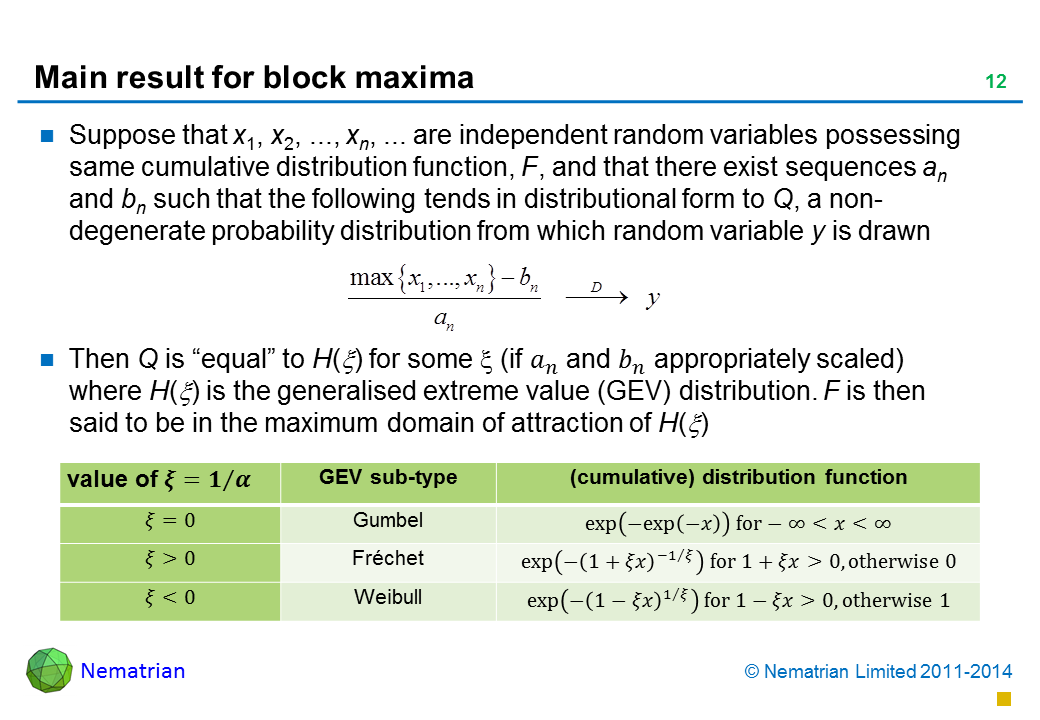 Bullet points include: Suppose that x1, x2, ..., xn, ... are independent random variables possessing same cumulative distribution function, F, and that there exist sequences an and bn such that the following tends in distributional form to Q, a non-degenerate probability distribution from which random variable y is drawn. Then Q is equal to H() for some (is the generalised extreme value (GEV) distribution. F is then said to be in the maximum domain of attraction of H Gumbel, Frechet, Weibull