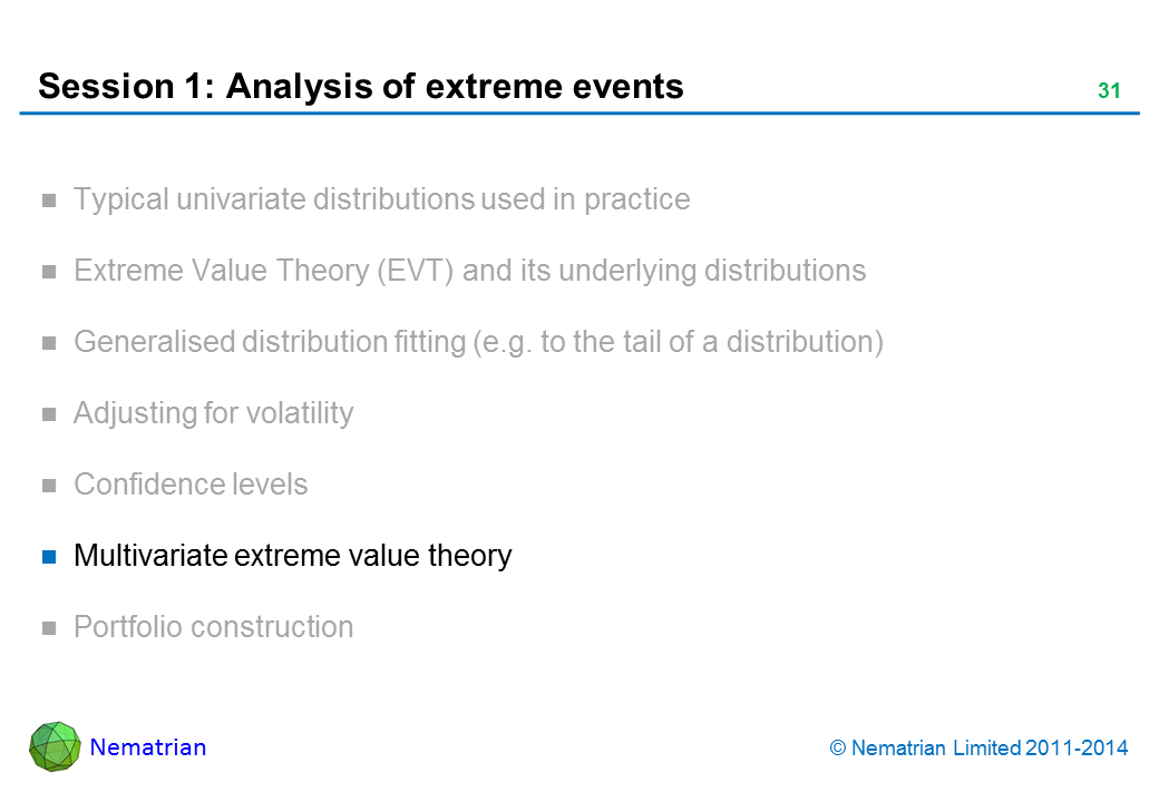 Bullet points include: Multivariate extreme value theory