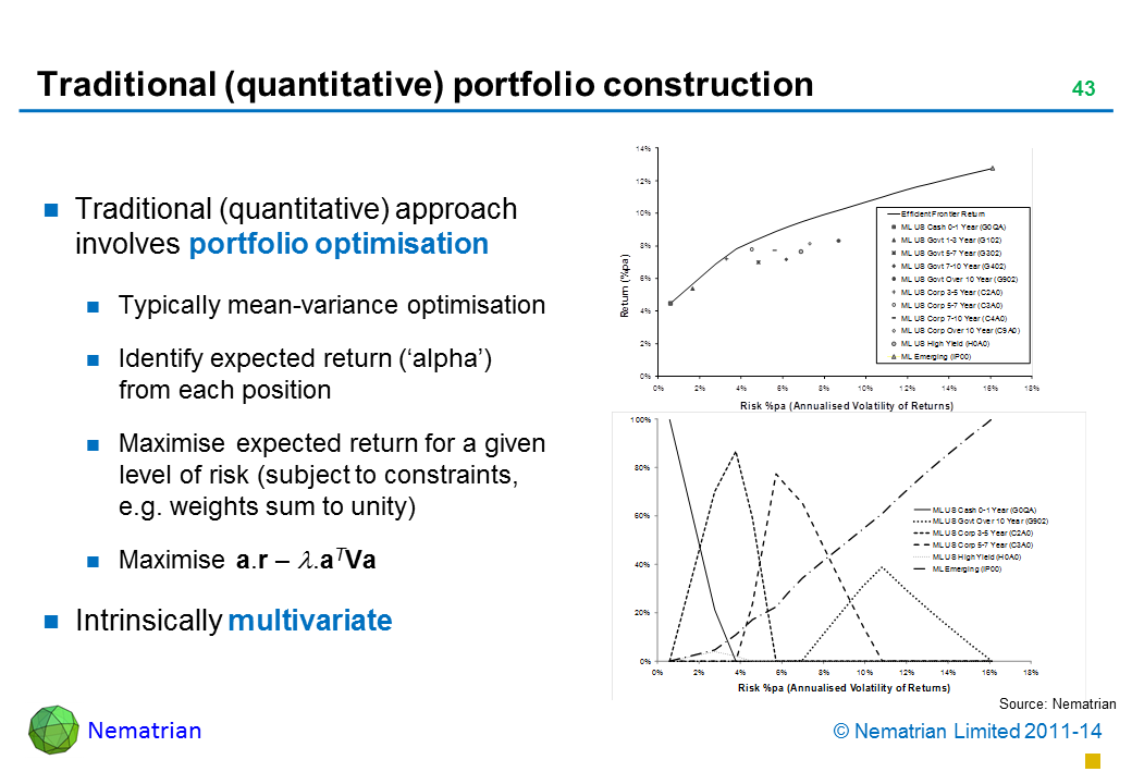 Bullet points include: Traditional (quantitative) approach involves portfolio optimisationTypically mean-variance optimisation Identify expected return ('alpha') from each position Maximise expected return for a given level of risk (subject to constraints, e.g. weights sum to unity) Maximise a.r – lambda.aTVa Intrinsically multivariate