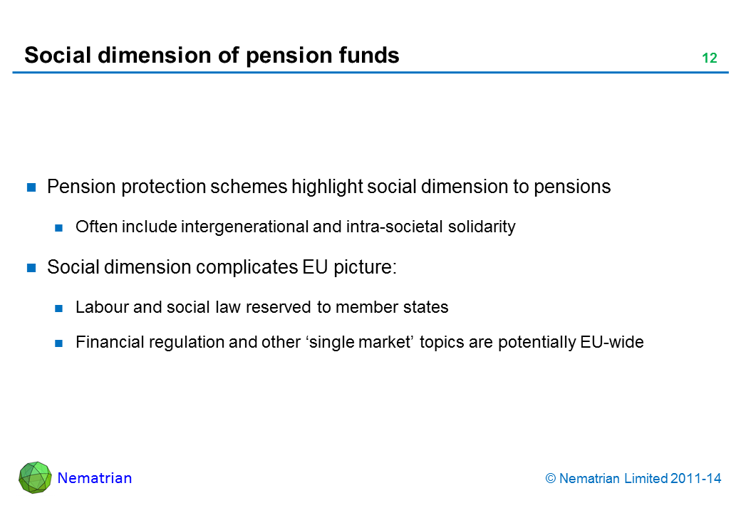 Bullet points include: Pension protection schemes highlight social dimension to pensions Often include intergenerational and intra-societal solidarity Social dimension complicates EU picture: Labour and social law reserved to member states Financial regulation and other 'single market' topics are potentially EU-wide