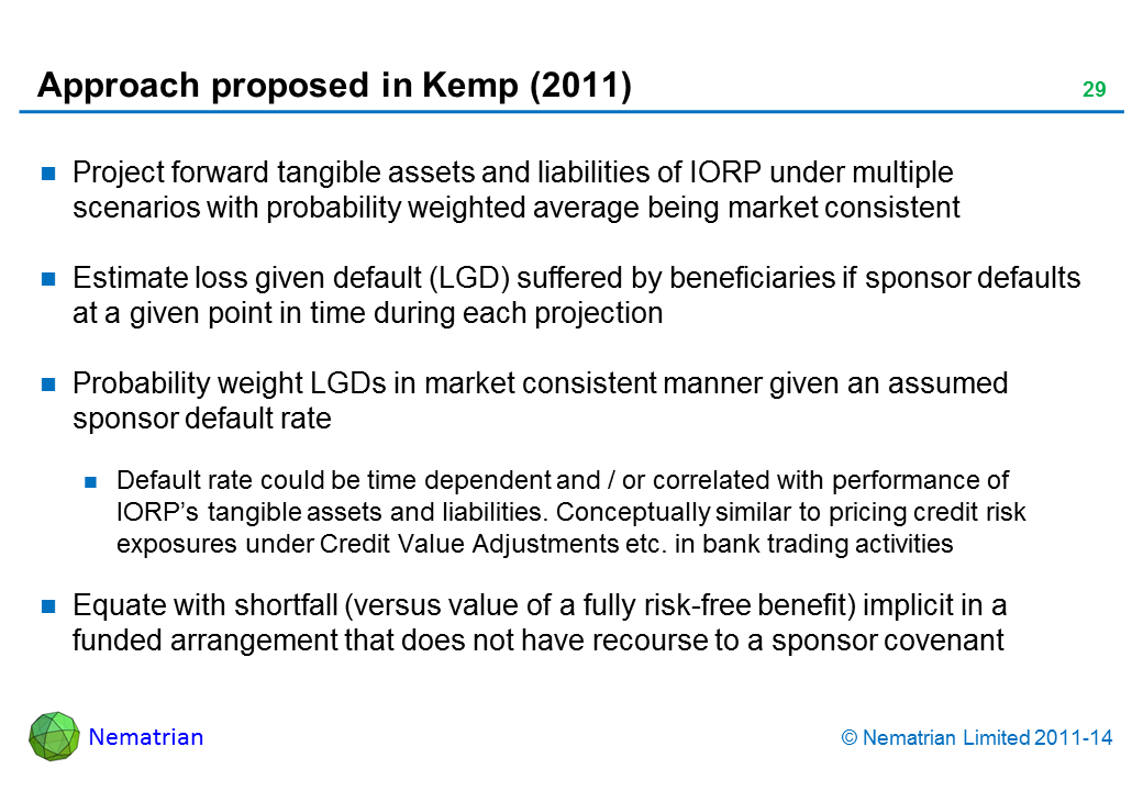Bullet points include: Project forward tangible assets and liabilities of IORP under multiple scenarios with probability weighted average being market consistent Estimate loss given default (LGD) suffered by beneficiaries if sponsor defaults at a given point in time during each projection Probability weight LGDs in market consistent manner given an assumed sponsor default rate Default rate could be time dependent and / or correlated with performance of IORP's tangible assets and liabilities. Conceptually similar to pricing credit risk exposures under Credit Value Adjustments etc. in bank trading activities Equate with shortfall (versus value of a fully risk-free benefit) implicit in a funded arrangement that does not have recourse to a sponsor covenant