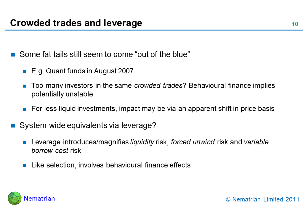 "Bullet points include: Some fat tails still seem to come ""out of the blue"". E.g. Quant funds in August 2007. Too many investors in the same crowded trades? Behavioural finance implies potentially unstable. For less liquid investments, impact may be via an apparent shift in price basis. System-wide equivalents via leverage? Leverage introduces/magnifies liquidity risk, forced unwind risk and variable borrow cost risk. Like selection, involves behavioural finance effects"