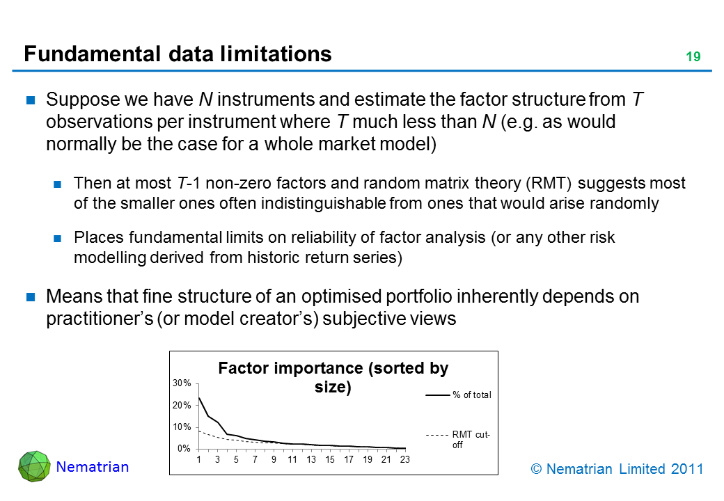 Bullet points include: Suppose we have N instruments and estimate the factor structure from T observations per instrument where T much less than N (e.g. as would normally be the case for a whole market model). Then at most T-1 non-zero factors and random matrix theory (RMT) suggests most of the smaller ones often indistinguishable from ones that would arise randomly. Places fundamental limits on reliability of factor analysis (or any other risk modelling derived from historic return series). Means that fine structure of an optimised portfolio inherently depends on practitioner's (or model creator's) subjective views. Factor importance sorted by size.