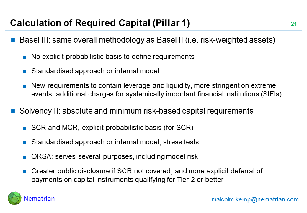 Bullet points include: Basel III: same overall methodology as Basel II (i.e. risk-weighted assets). No explicit probabilistic basis to define requirements. Standardised approach or internal model. New requirements to contain leverage and liquidity, more stringent on extreme events, additional charges for systemically important financial institutions (SIFIs). Solvency II: absolute and minimum risk-based capital requirements. SCR and MCR, explicit probabilistic basis (for SCR). Standardised approach or internal model, stress tests. ORSA: serves several purposes, including model risk. Greater public disclosure if SCR not covered, and more explicit deferral of payments on capital instruments qualifying for Tier 2 or better