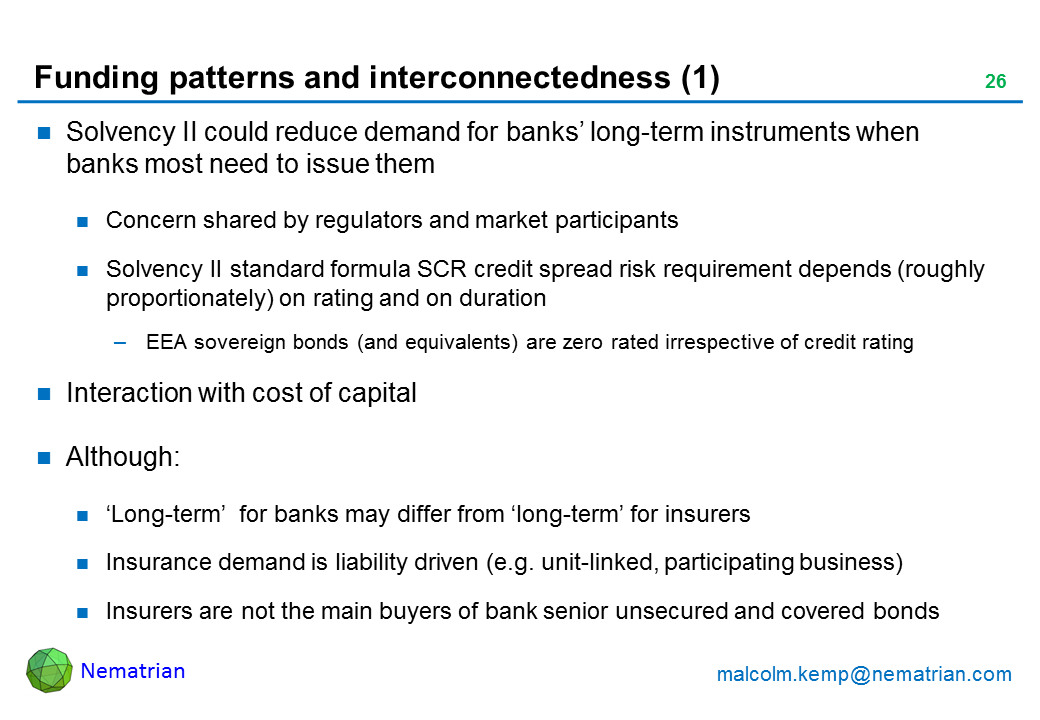 Bullet points include: Solvency II could reduce demand for banks' long-term instruments when banks most need to issue them. Concern shared by regulators and market participants. Solvency II standard formula SCR credit spread risk requirement depends (roughly proportionately) on rating and on duration. EEA sovereign bonds (and equivalents) are zero rated irrespective of credit rating. Interaction with cost of capital. Although: 'Long-term'  for banks may differ from 'long-term' for insurers. Insurance demand is liability driven (e.g. unit-linked, participating business). Insurers are not the main buyers of bank senior unsecured and covered bonds