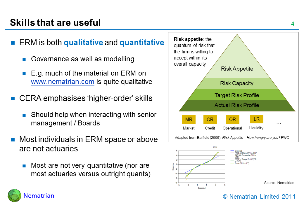 Bullet points include: ERM is both qualitative and quantitative. Governance as well as modelling. E.g. much of the material on ERM on www.nematrian.com is quite qualitative. CERA emphasises 'higher-order' skills. Should help when interacting with senior management / Boards. Most individuals in ERM space or above are not actuaries. Most are not very quantitative (nor are most actuaries versus outright quants). Risk appetite: the quantum of risk that the firm is willing to accept within its overall capacity. Risk Appetite. Risk Capacity. Target Risk Profile. Actual Risk Profile