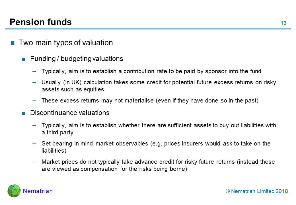 Bullet points include: Two main types of valuation. Funding / budgeting valuations. Typically, aim is to establish a contribution rate to be paid by sponsor into the fund. Usually (in UK) calculation takes some credit for potential future excess returns on risky assets such as equities. These excess returns may not materialise (even if they have done so in the past). Discontinuance valuations. Typically, aim is to establish whether there are sufficient assets to buy out liabilities with a third party. Set bearing in mind market observables (e.g. prices insurers would ask to take on the liabilities). Market prices do not typically take advance credit for risky future returns (instead these are viewed as compensation for the risks being borne)