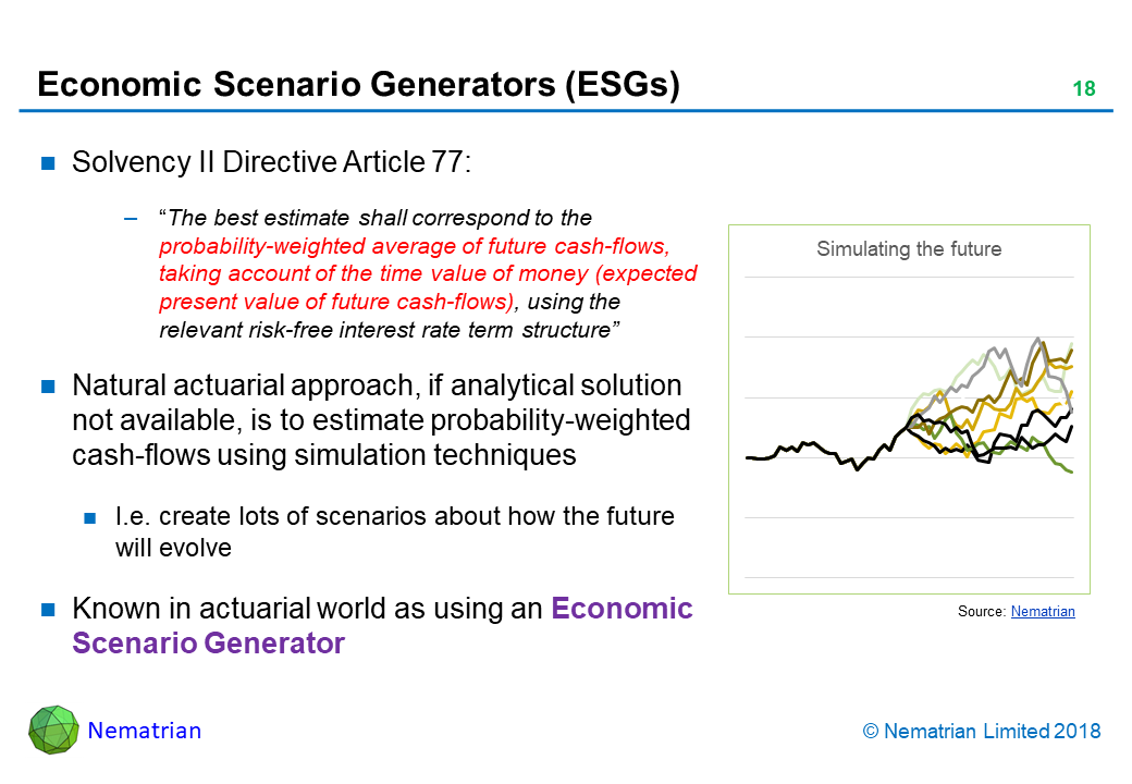 "Bullet points include: Solvency II Directive Article 77: ""The best estimate shall correspond to the probability-weighted average of future cash-flows, taking account of the time value of money (expected present value of future cash-flows), using the relevant risk-free interest rate term structure"" Natural actuarial approach, if analytical solution not available, is to estimate probability-weighted cash-flows using simulation techniques. I.e. create lots of scenarios about how the future will evolve. Known in actuarial world as using an Economic Scenario Generator"